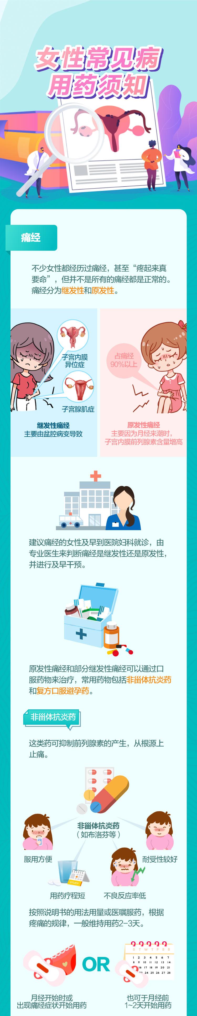 女性常见疾病用药长图_01.jpg