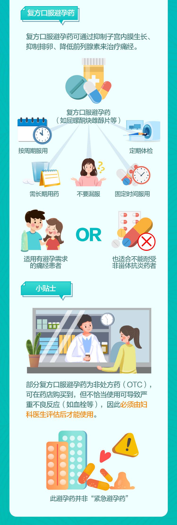 女性常见疾病用药长图_02.jpg