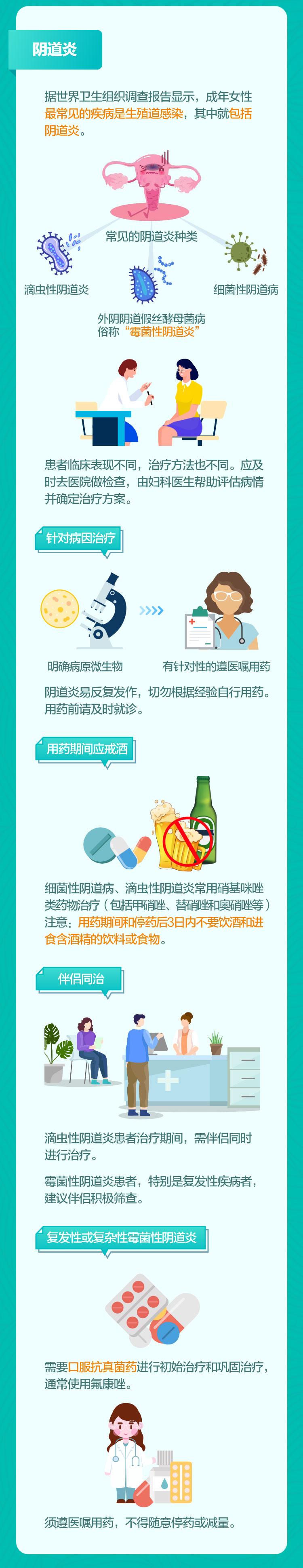 女性常见疾病用药长图_03.jpg