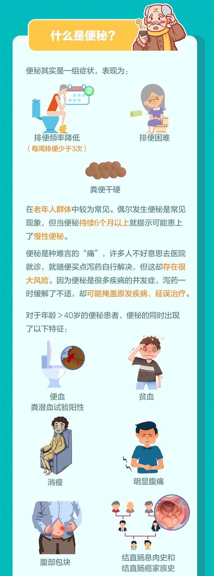 世界肠道健康日 关注便秘用药_02.jpg